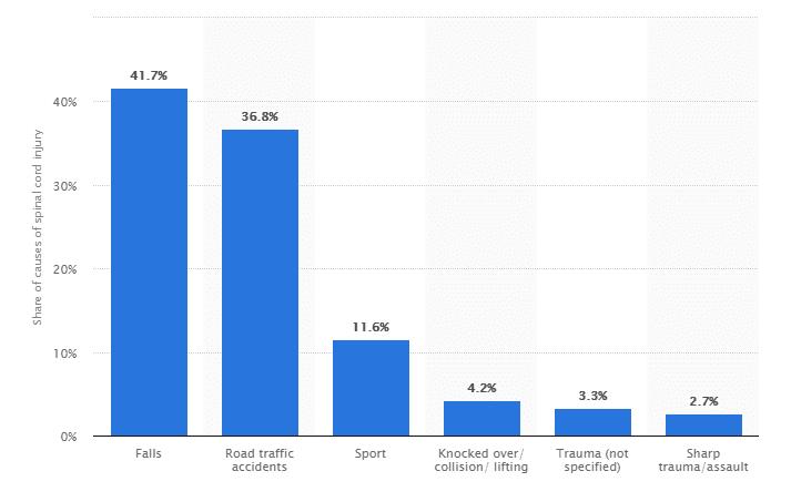 subway-accident-statistics