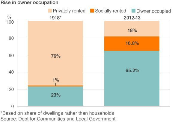 housing association complaint statistics