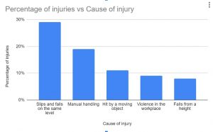 personal-injury-claims-against-employer-statistics-graph