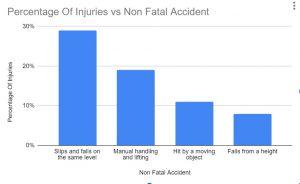 wet-floor-accident-claims-statistics-graph