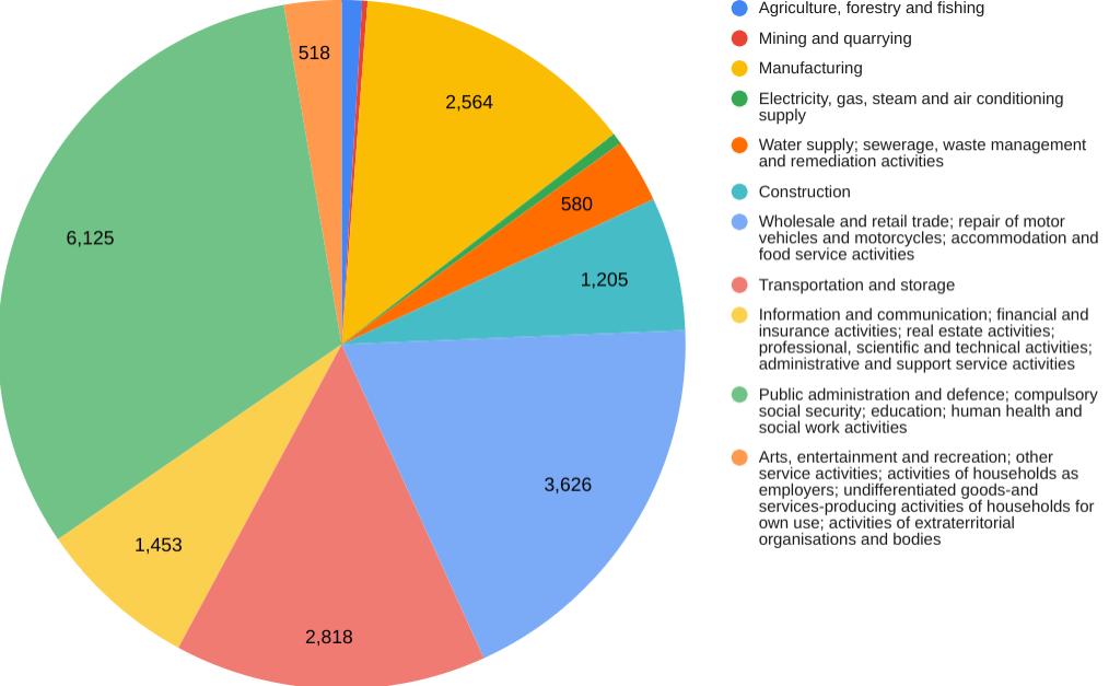 slip trip or fall solicitors statistics graph