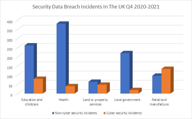 Data Breach Compensation