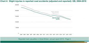 passenger car accident claims