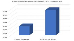 bar accident claims graph