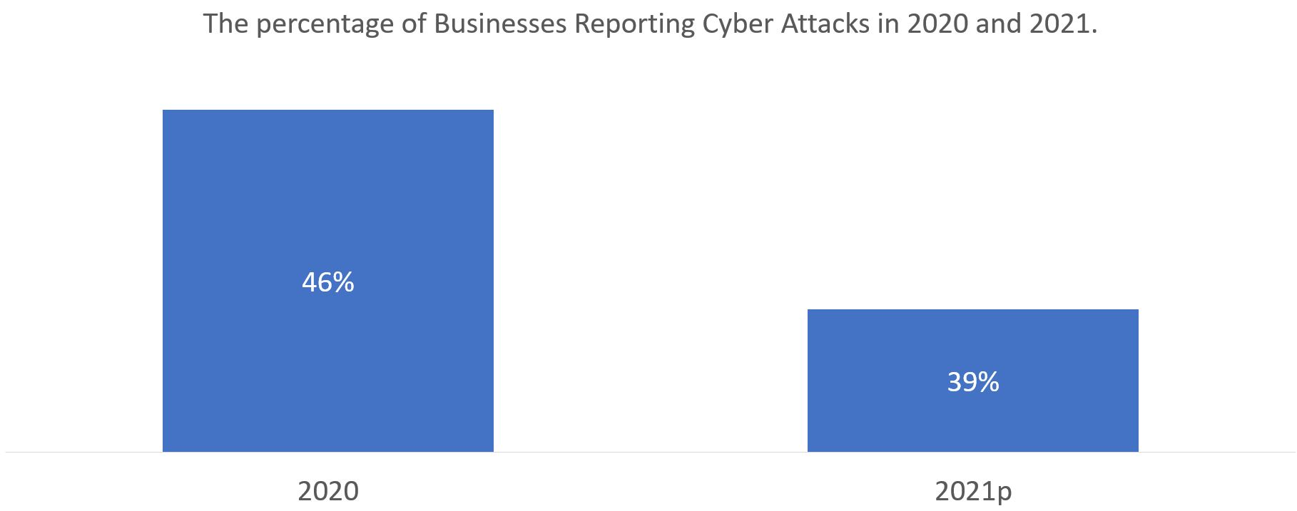 Derby city council data breach