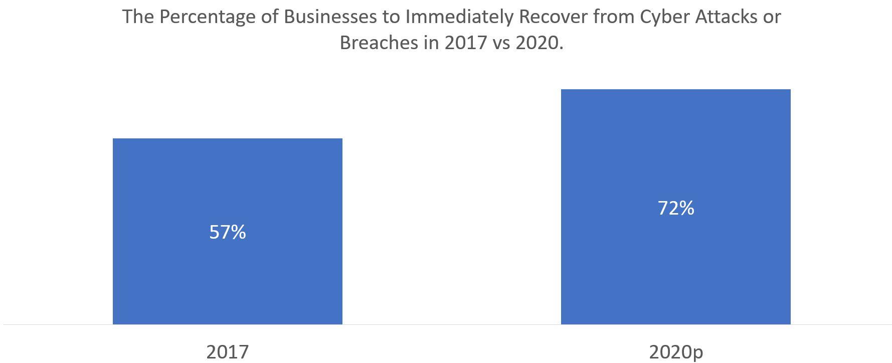 Data breach by Maidstone Council