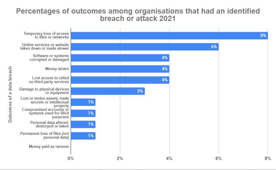 medway council data breach statistics