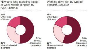 personal injury graph