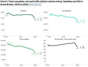 Motor insurance bureau compensation statistics graph